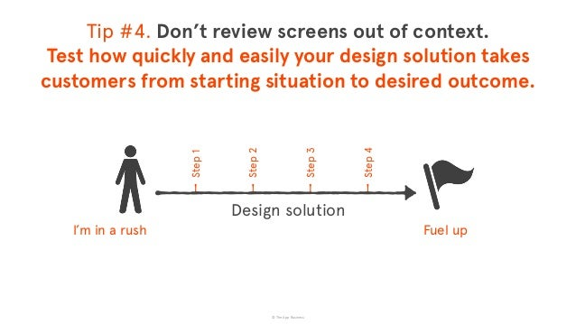 © The App Business Step1 Step2 Step3 Step4 I'm in a rush Fuel up Design solution Tip #4. Don't review screens out of conte...