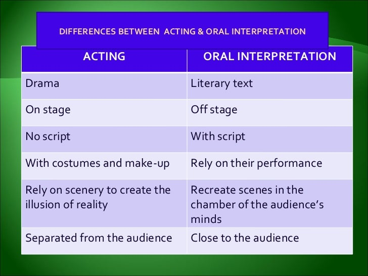 INTRO TO ORAL INTERP