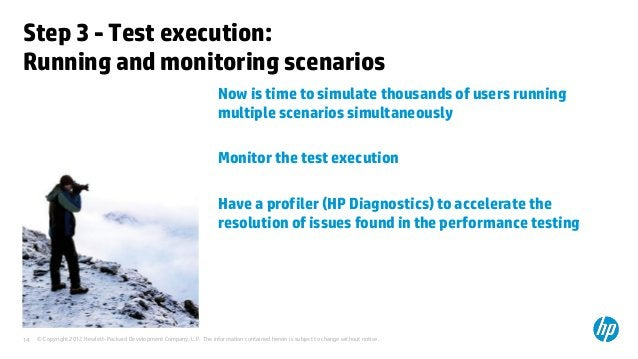 Step 3 - Test execution:Running and monitoring scenarios                                                                  ...