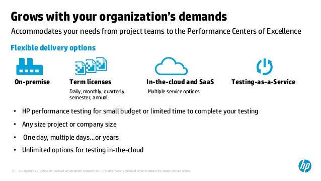 Grows with your organization's demandsAccommodates your needs from project teams to the Performance Centers of ExcellenceF...
