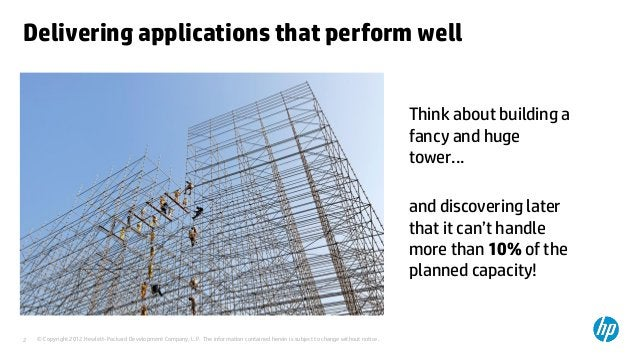 Delivering applications that perform well                                                                                 ...