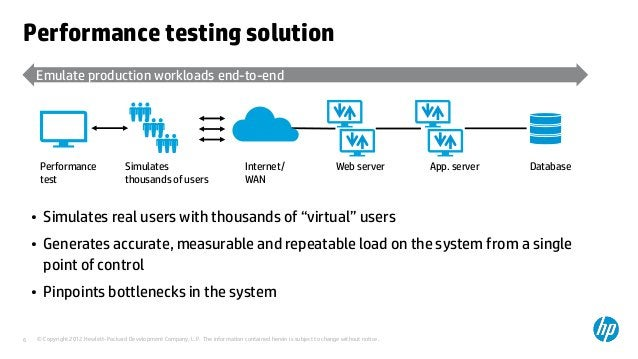 Performance testing solution    Emulate production workloads end-to-end     Performance                    Simulates      ...