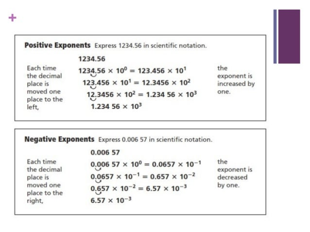 Intro To Physics And Measurements