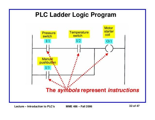 Plc Ladder Diagram Symbols Schematic Diagrams
