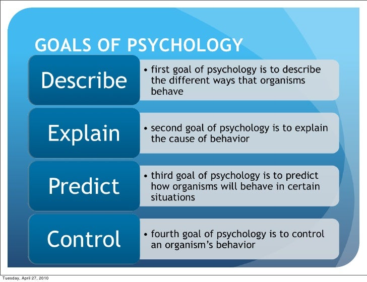 four goals of psychology The results suggest that personal goals (eg, health) and situational goals (eg,   journal of experimental psychology-learning, memory and cognition, 11 (4).