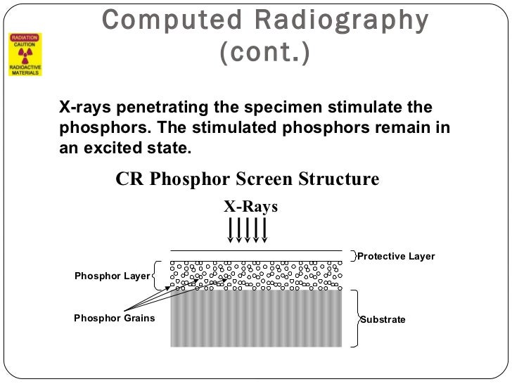 Intro To Radiography 1 2 Ndt