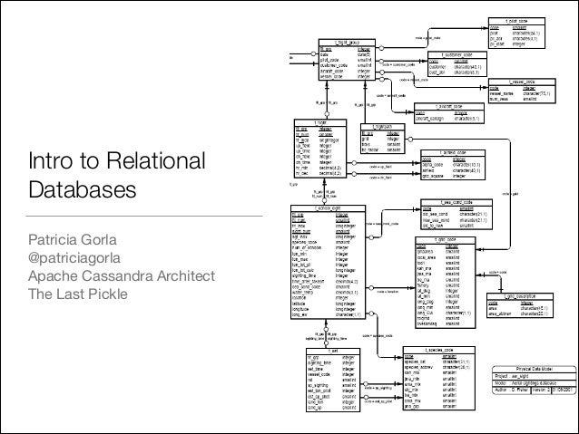 Intro to Relational Databases Patricia Gorla  @patriciagorla  Apache Cassandra Architect  The Last Pickle
