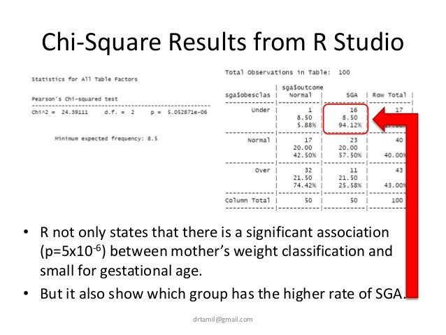Chi-Square Results from R Studio • R not only states that there is a significant association (p=5x10-6) between mother's w...