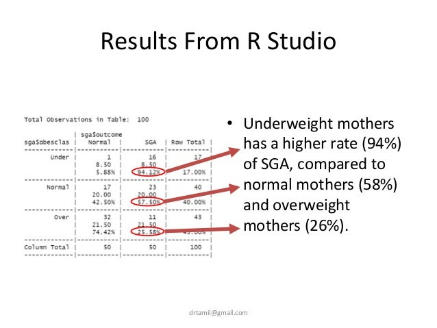 Results From R Studio • Underweight mothers has a higher rate (94%) of SGA, compared to normal mothers (58%) and overweigh...