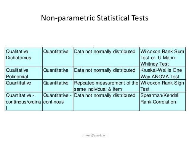 Non-parametric Statistical Tests Variable 1 Variable 2 Criteria Type of Test Qualitative Dichotomus Qualitative Dichotomus...
