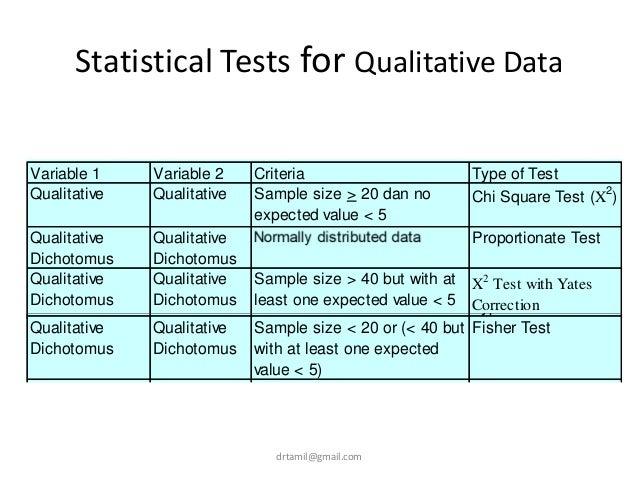 Statistical Tests for Qualitative Data Variable 1 Variable 2 Criteria Type of Test Qualitative Qualitative Sample size > 2...