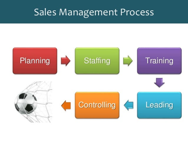 Intro to sales administration v1 0