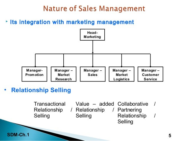 intro to sales  u0026 distribution management