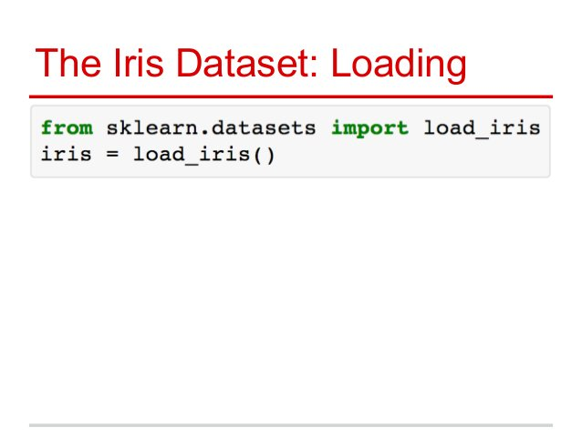 The Iris Dataset: Loading