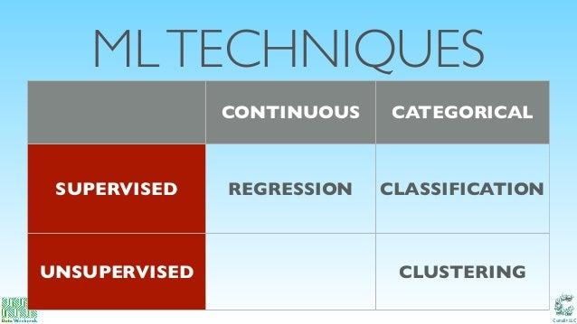 Intro to scikit-learn - SlideShare