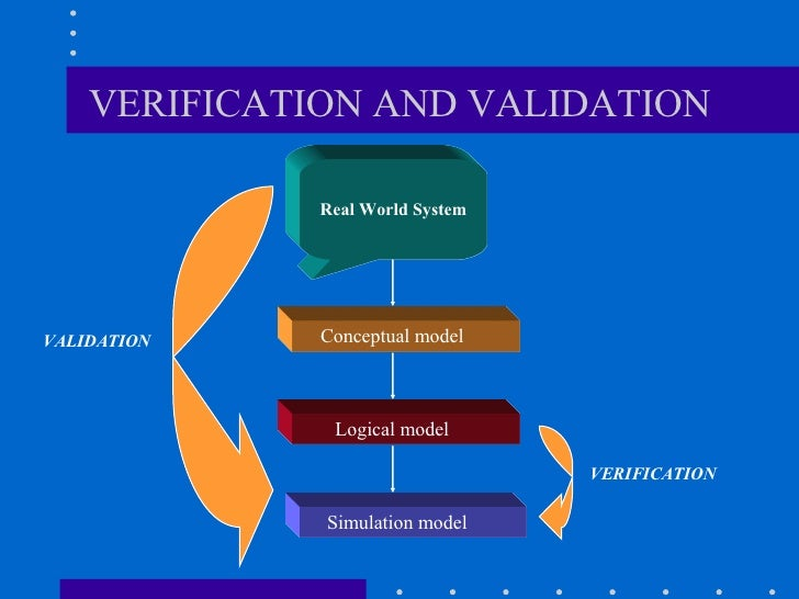 Verifying and validating simulation models