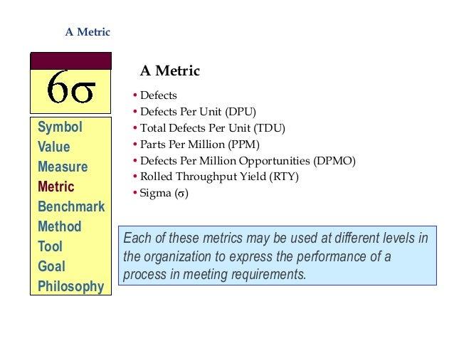 Intro To Six Sigma S Depoeppt