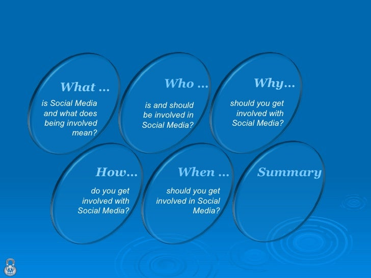 What … When … Who … is Social Media and what does being involved mean? is and should be involved in Social Media? should y...