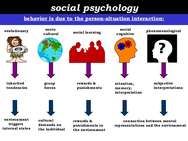what i gained from social psychology Student easily apply skills learned in psychology class to business or social situations,  what are the benefits of learning psychology synonym,.