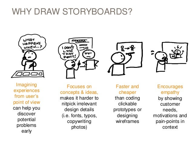 Introduction To Storyboarding For User Experience Design