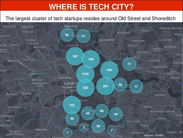 WHERE IS TECH CITY? The largest cluster of tech startups resides around Old Street and Shoreditch Source: Duedil