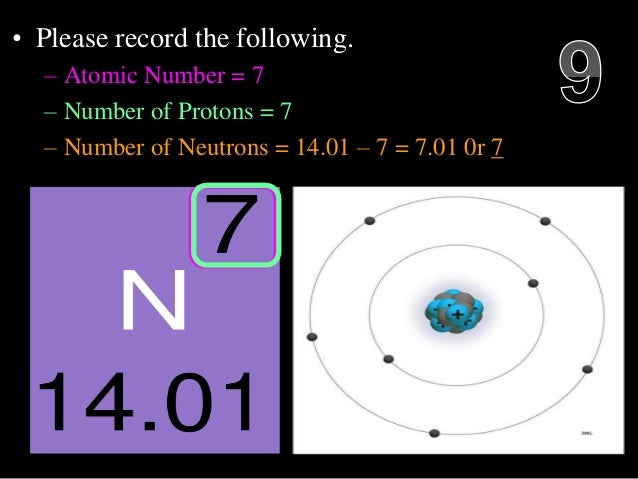 Introduction to the atom protons neutrons electron nucleus atomi atomic number 7 number of protons urtaz Image collections