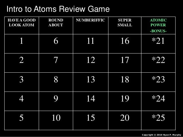 Introduction To The Atom Protons Neutrons Electron Nucleus Atomi