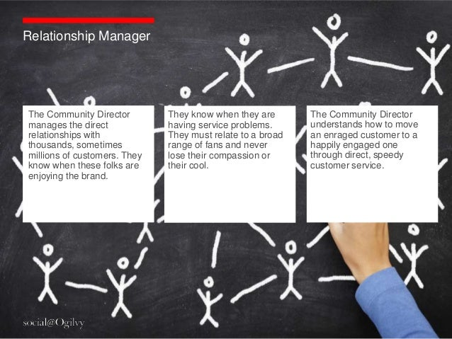 Relationship ManagerThe Community Director        They know when they are       The Community Directormanages the direct  ...