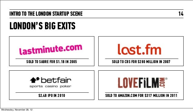 INTRO TO THE LONDON STARTUP SCENE                                                              14      LONDON'S BIG EXITS ...