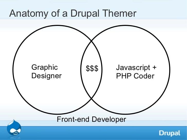 The Best Graphic Designer Intro