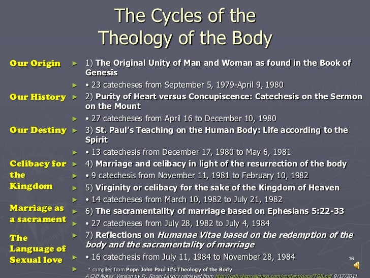 theology of the body pdf