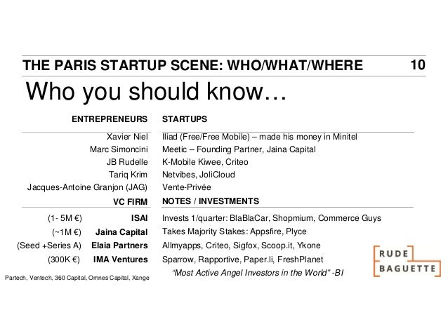 THE PARIS STARTUP SCENE: WHO/WHAT/WHERE                                                                  10       Who you ...
