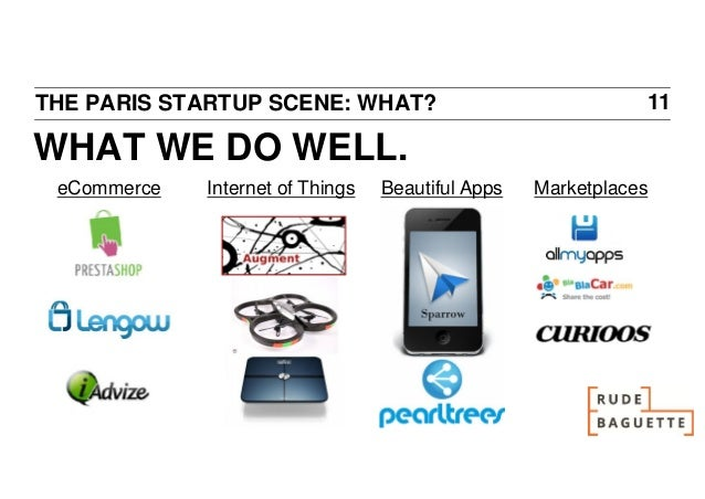 THE PARIS STARTUP SCENE: WHAT?                                11WHAT WE DO WELL. eCommerce   Internet of Things   Beautifu...