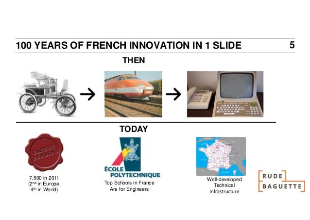 100 YEARS OF FRENCH INNOVATION IN 1 SLIDE                     5                           THEN                          TO...