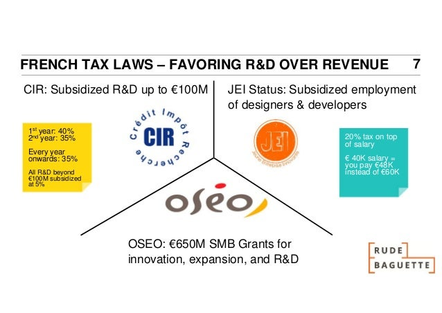 FRENCH TAX LAWS – FAVORING R&D OVER REVENUE                               7CIR: Subsidized R&D up to €100M     JEI Status:...