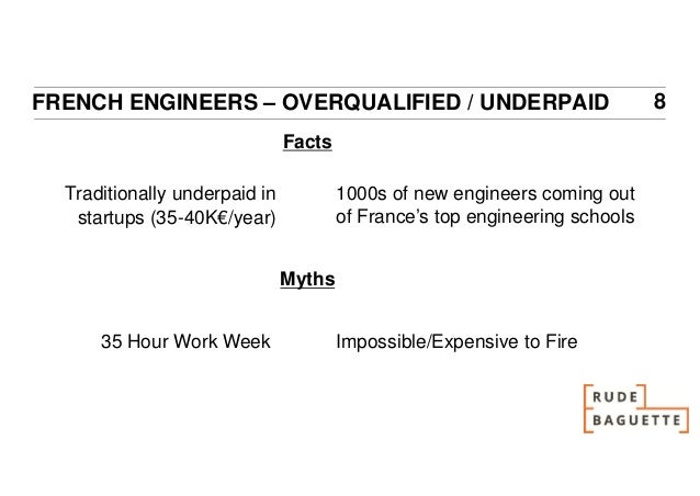 FRENCH ENGINEERS – OVERQUALIFIED / UNDERPAID                                 8                               Facts  Tradit...