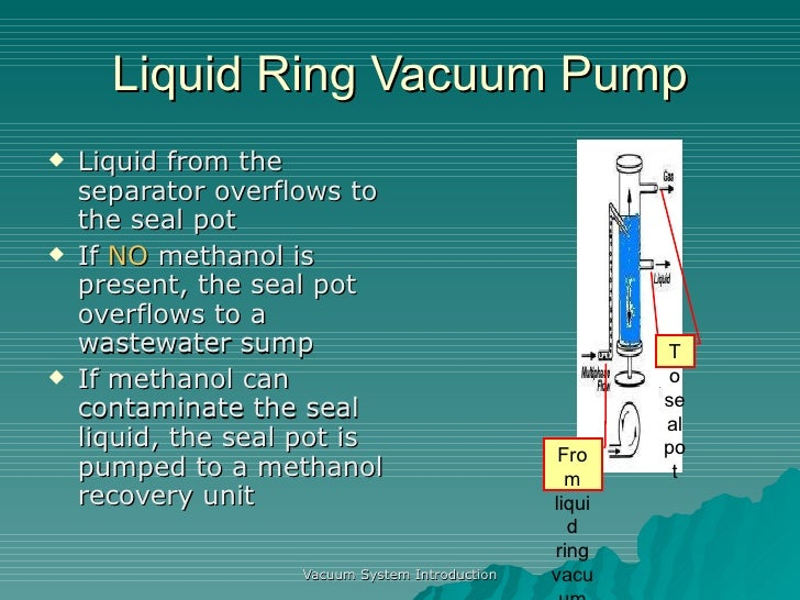 water ring vacuum pump working principle pdf