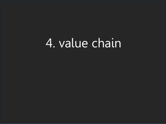 4. value chain