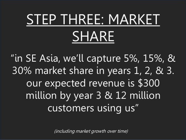 "STEP THREE: MARKET SHARE ""in SE Asia, we'll capture 5%, 15%, & 30% market share in years 1, 2, & 3. our expected revenue i..."