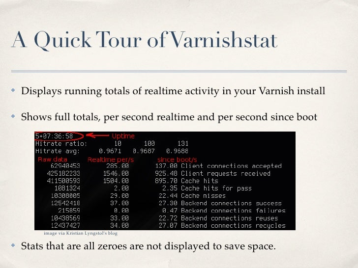 A Quick Tour of Varnishstat✤   Displays running totals of realtime activity in your Varnish install✤   Shows full totals, ...