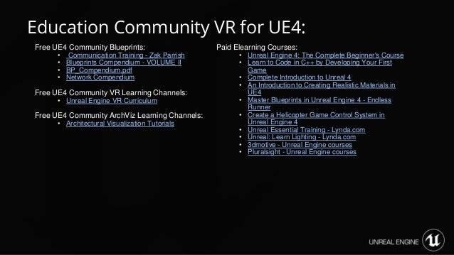 Intro to vr with unreal engine ue4 style guide 15 malvernweather Image collections