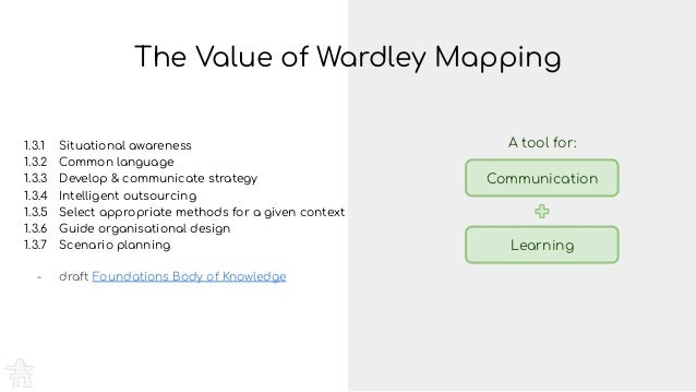 The Value of Wardley Mapping 1.3.1 Situational awareness 1.3.2 Common language 1.3.3 Develop & communicate strategy 1.3.4 ...