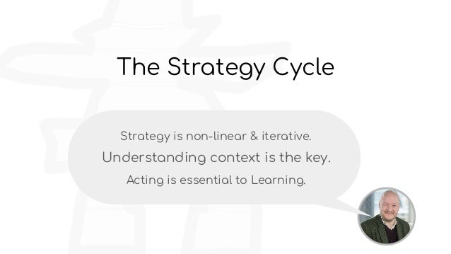 The Strategy Cycle Strategy is non-linear & iterative. Understanding context is the key. Acting is essential to Learning.