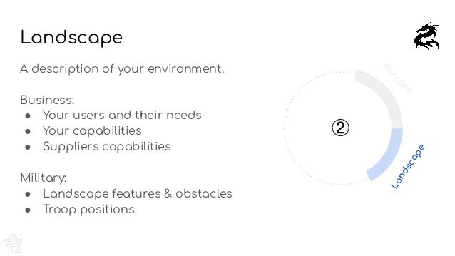 A description of your environment. Business: ● Your users and their needs ● Your capabilities ● Suppliers capabilities Mil...