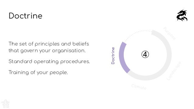 Doctrine The set of principles and beliefs that govern your organisation. Standard operating procedures. Training of your ...