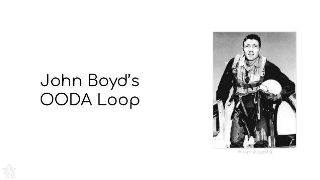 John Boyd's OODA Loop image: wikipedia