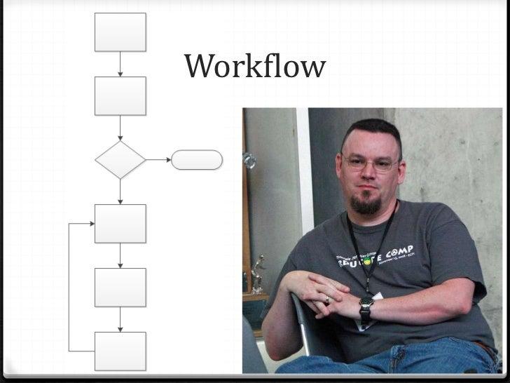 Workflow Foundation Slide 3