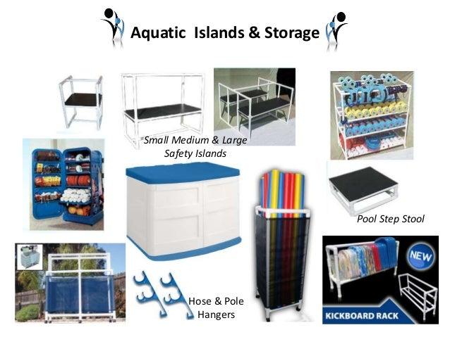 Introduction Of Aquatics Amp Spas