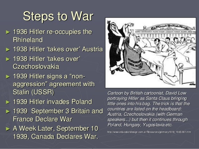 reasons for hitler to introduce the Adolf hitler (1889 - 1945) written utterance on political questions dating from this period emphasized that what he called the anti-semitism of reason must lead to the systematic combating and elimination of jewish privileges.