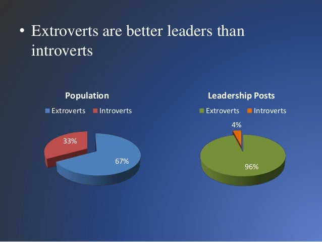 why introverts are misunderstood